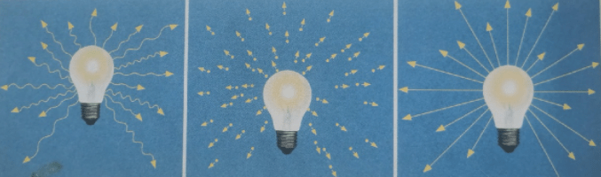 Три модели света - волновая, корпускулярная и лучевая - отображают различные теории его распространения.